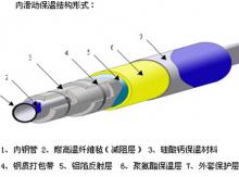 什么是钢套钢直埋蒸汽保温管